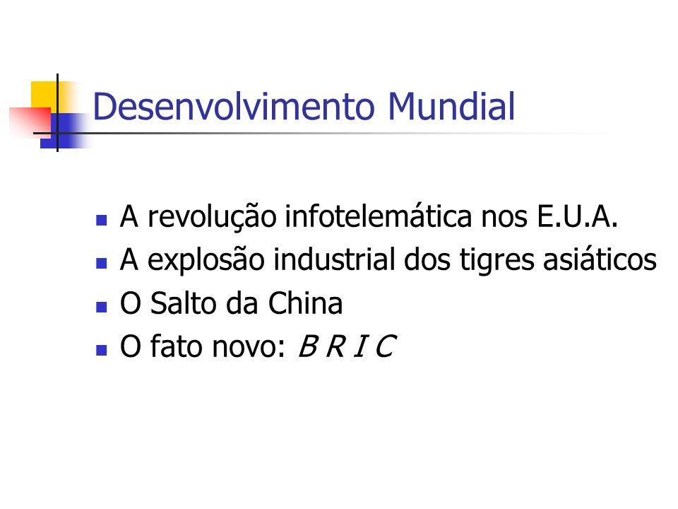 Desenvolvimento Mundial