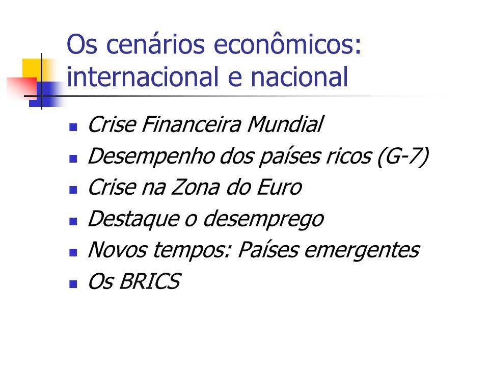Os cenários econômicos: internacional e nacional