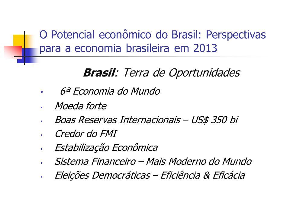 Brasil: Terra de Oportunidades