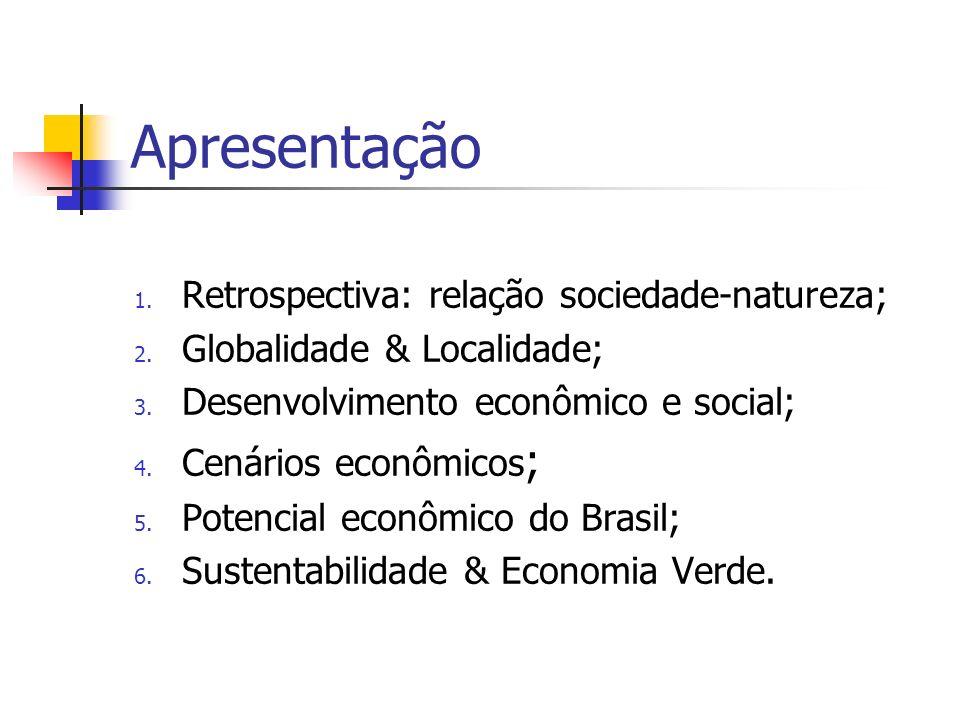 Apresentação Retrospectiva: relação sociedade-natureza;