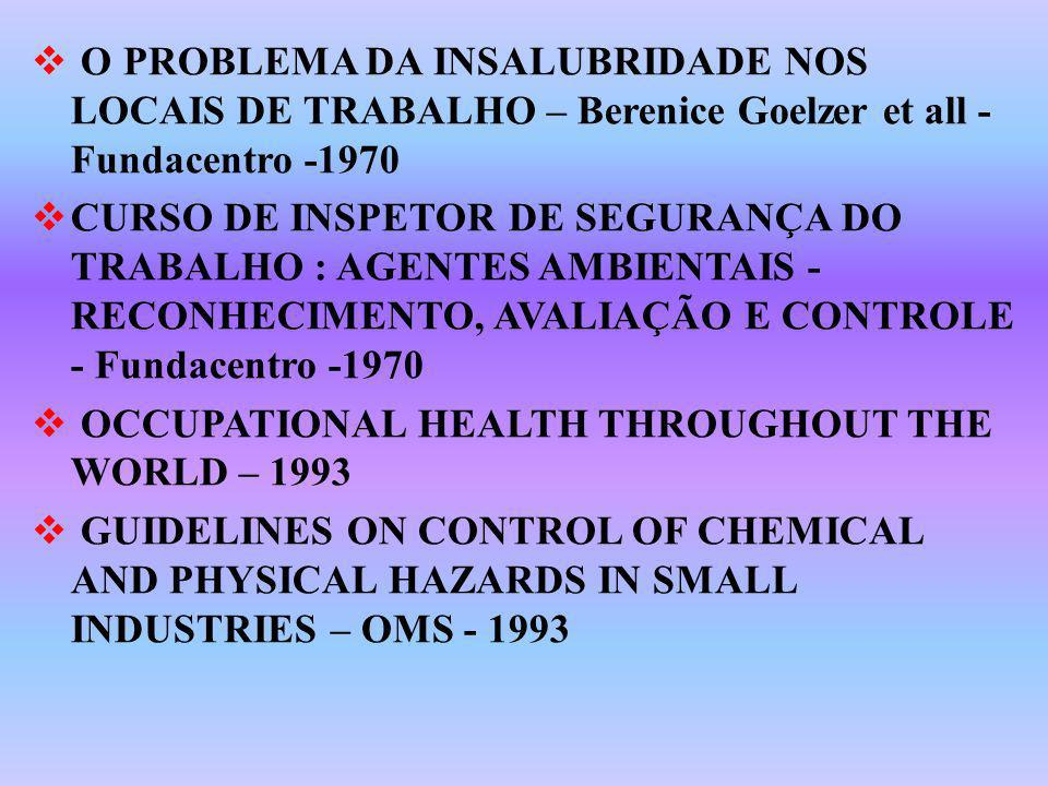 O PROBLEMA DA INSALUBRIDADE NOS LOCAIS DE TRABALHO – Berenice Goelzer et all -Fundacentro -1970