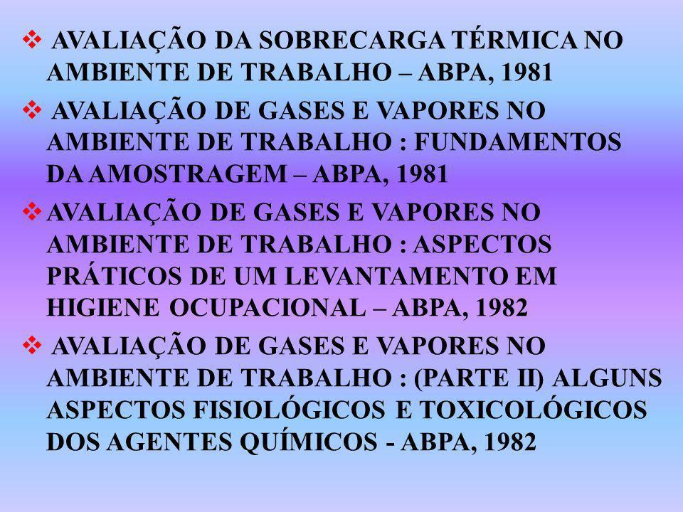 AVALIAÇÃO DA SOBRECARGA TÉRMICA NO AMBIENTE DE TRABALHO – ABPA, 1981