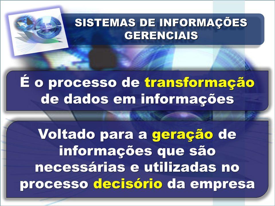 É o processo de transformação de dados em informações