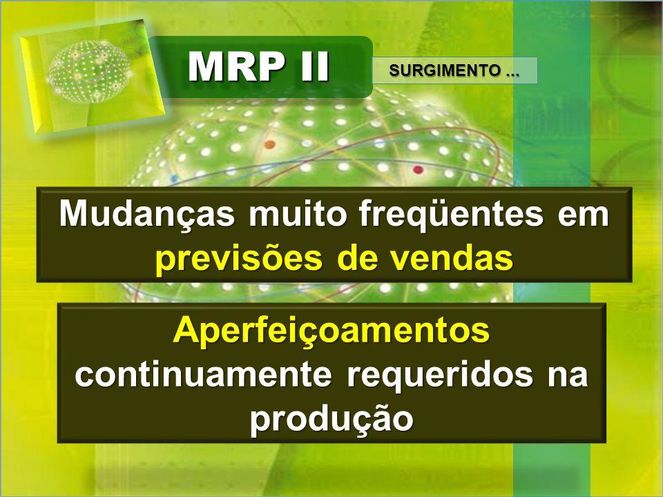 MRP II Mudanças muito freqüentes em previsões de vendas