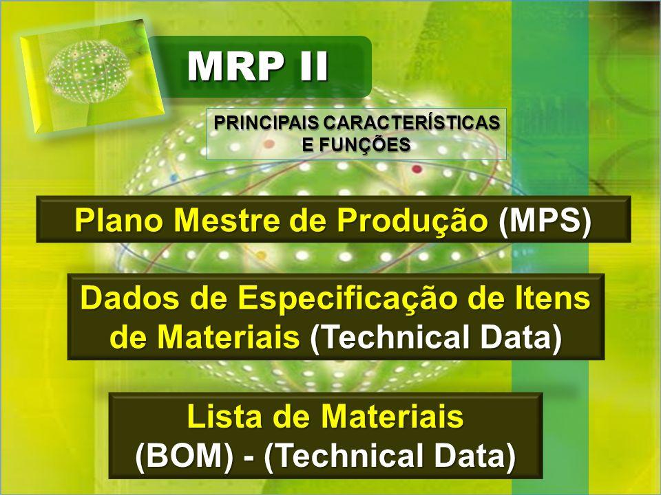 MRP II Plano Mestre de Produção (MPS)