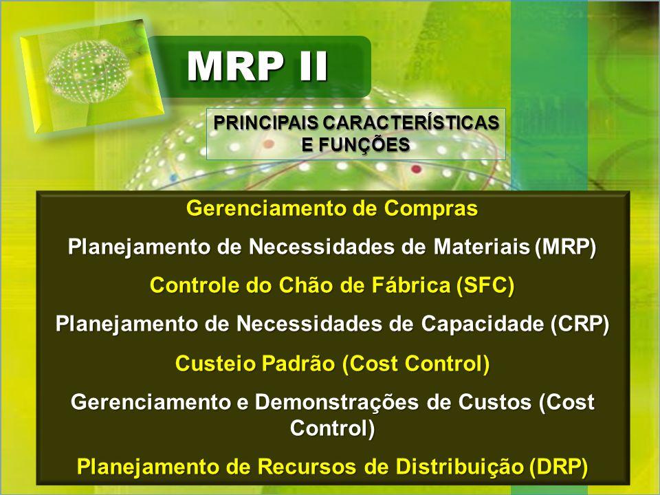 MRP II Gerenciamento de Compras
