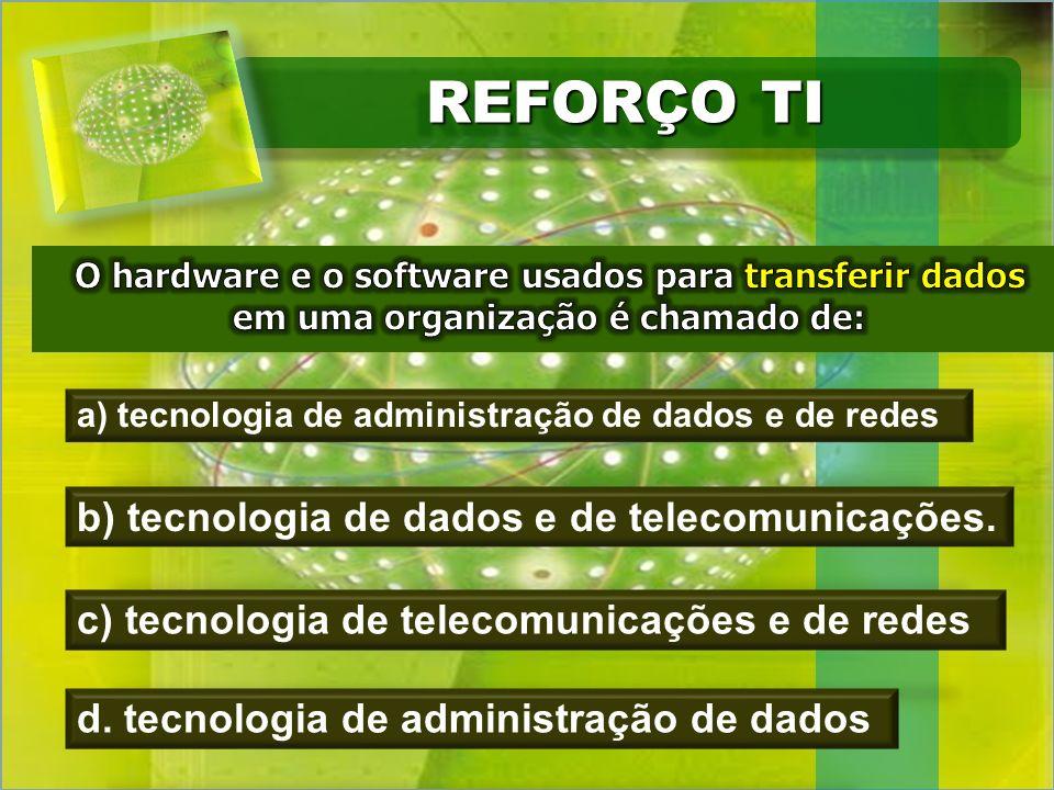 REFORÇO TI b) tecnologia de dados e de telecomunicações.