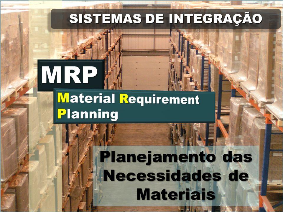 SISTEMAS DE INTEGRAÇÃO Planejamento das Necessidades de Materiais