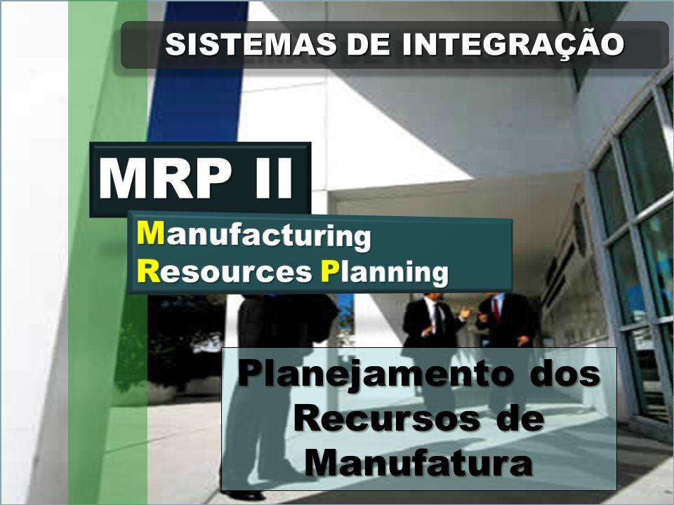 SISTEMAS DE INTEGRAÇÃO Planejamento dos Recursos de Manufatura
