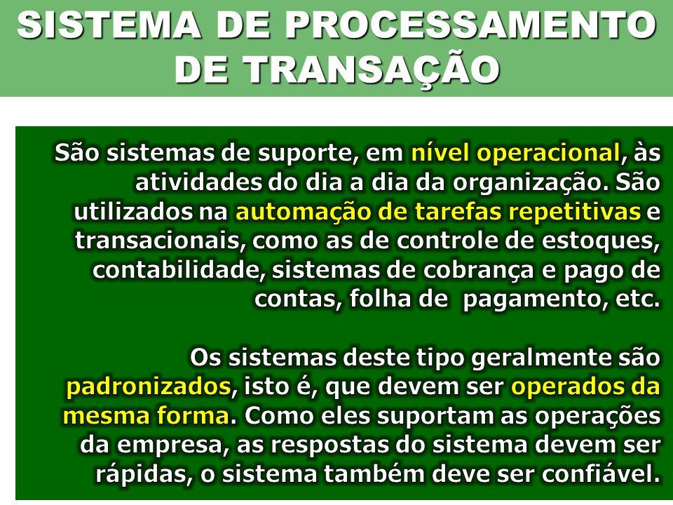 SISTEMA DE PROCESSAMENTO DE TRANSAÇÃO