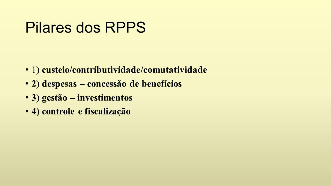 Pilares dos RPPS 1) custeio/contributividade/comutatividade