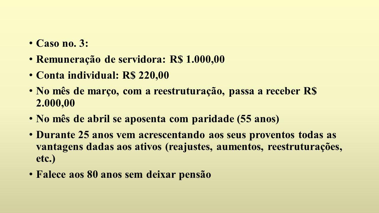 Caso no. 3: Remuneração de servidora: R$ 1.000,00. Conta individual: R$ 220,00. No mês de março, com a reestruturação, passa a receber R$ 2.000,00.