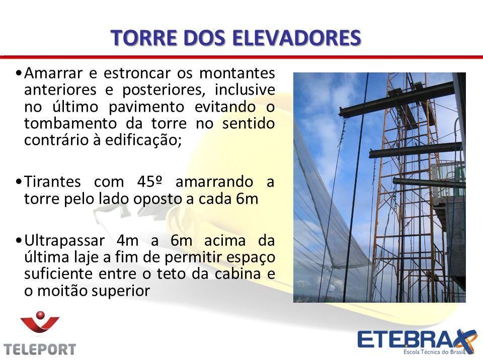 TORRE DOS ELEVADORES