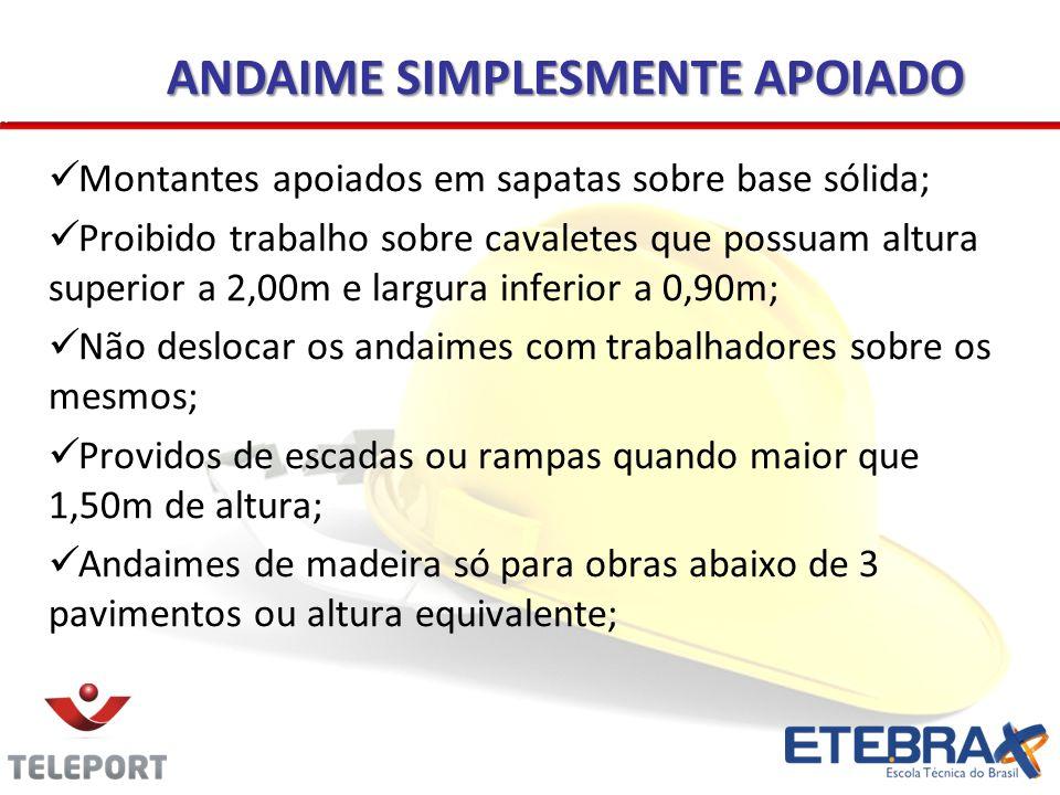 ANDAIME SIMPLESMENTE APOIADO