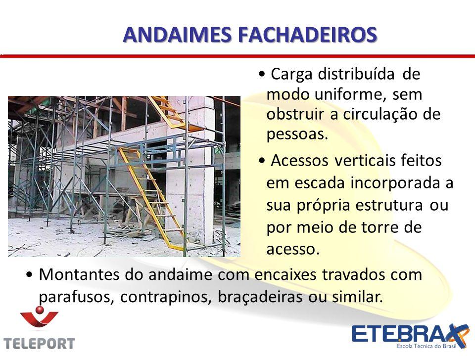 ANDAIMES FACHADEIROS Carga distribuída de modo uniforme, sem obstruir a circulação de pessoas.