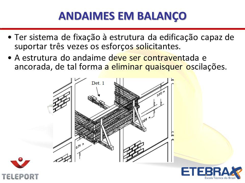 ANDAIMES EM BALANÇO Ter sistema de fixação à estrutura da edificação capaz de suportar três vezes os esforços solicitantes.