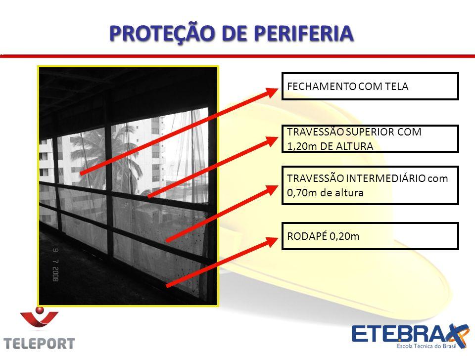 PROTEÇÃO DE PERIFERIA FECHAMENTO COM TELA