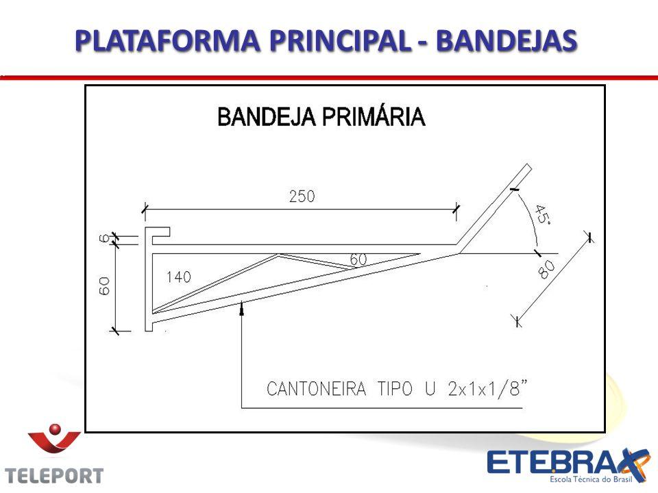 PLATAFORMA PRINCIPAL - BANDEJAS