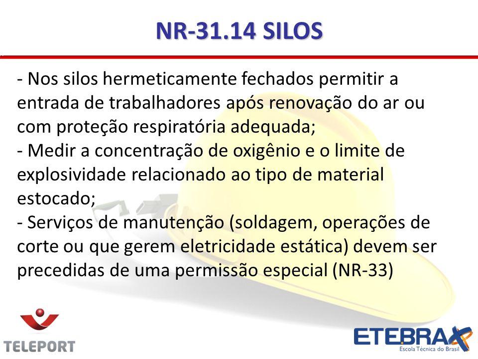 NR-31.14 SILOS Nos silos hermeticamente fechados permitir a entrada de trabalhadores após renovação do ar ou com proteção respiratória adequada;