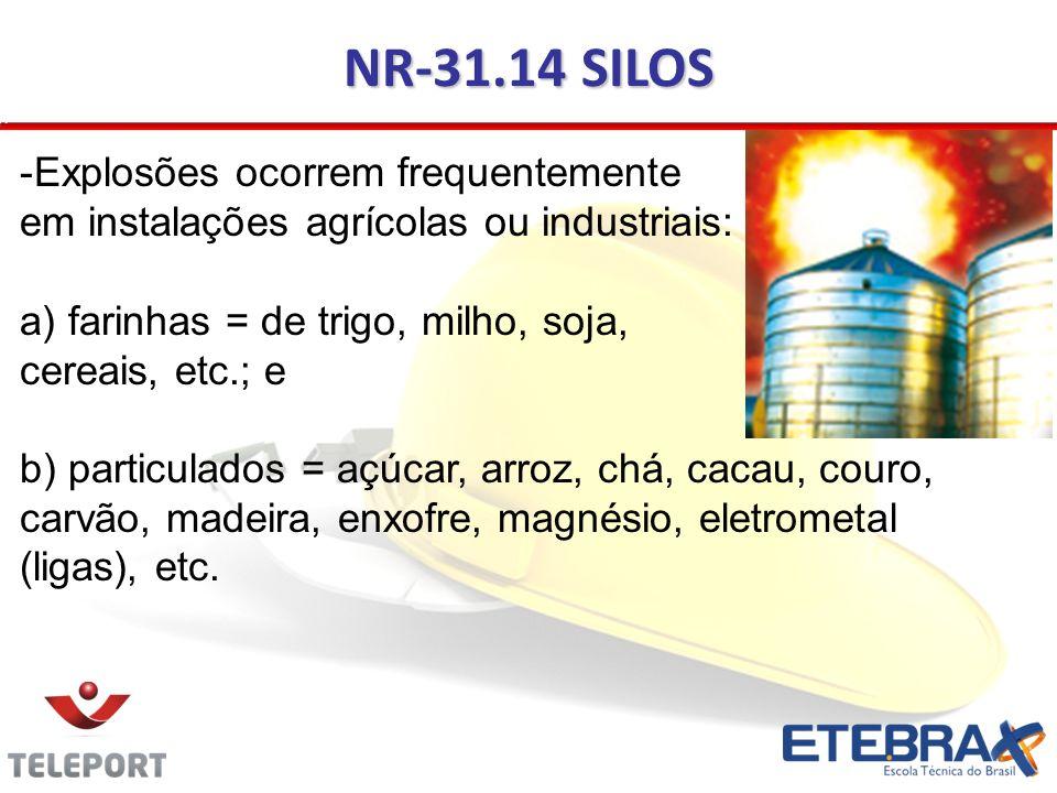 NR-31.14 SILOS Explosões ocorrem frequentemente