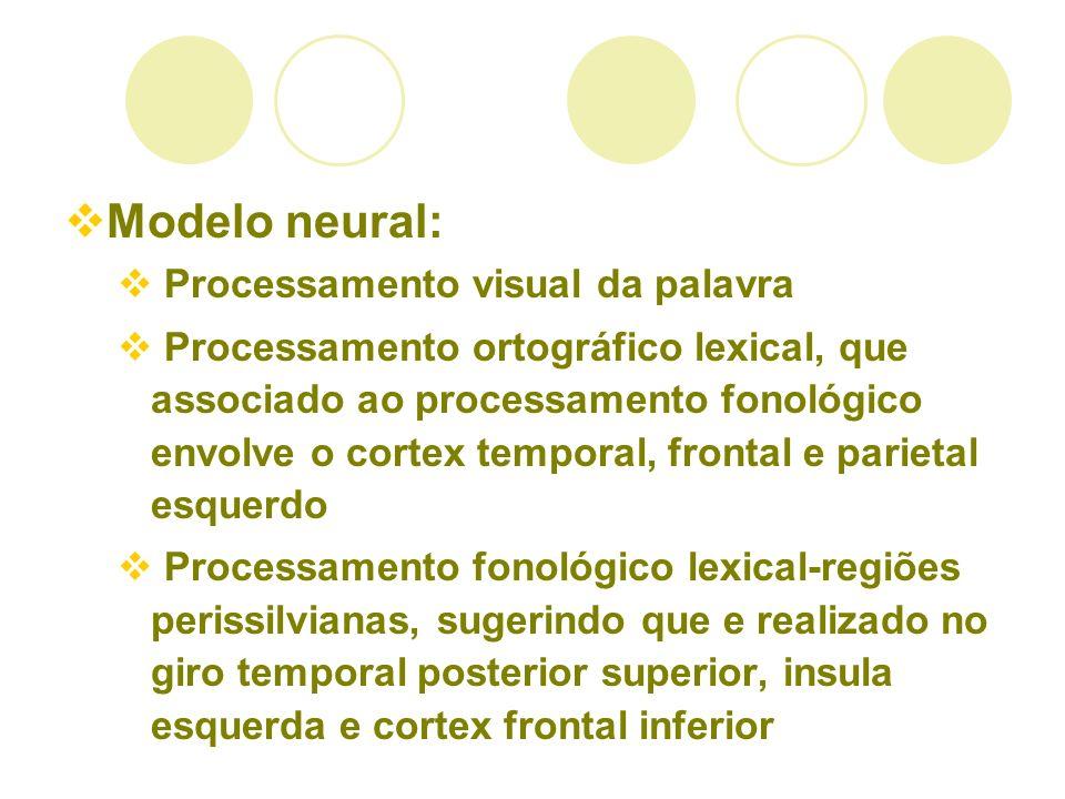 Modelo neural: Processamento visual da palavra