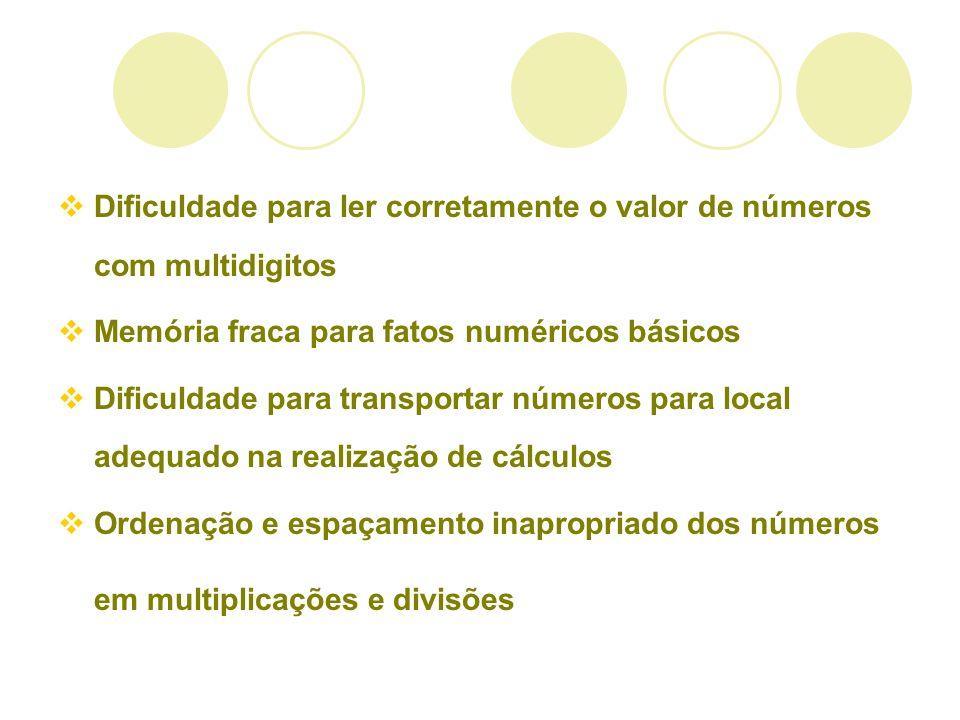 Dificuldade para ler corretamente o valor de números com multidigitos