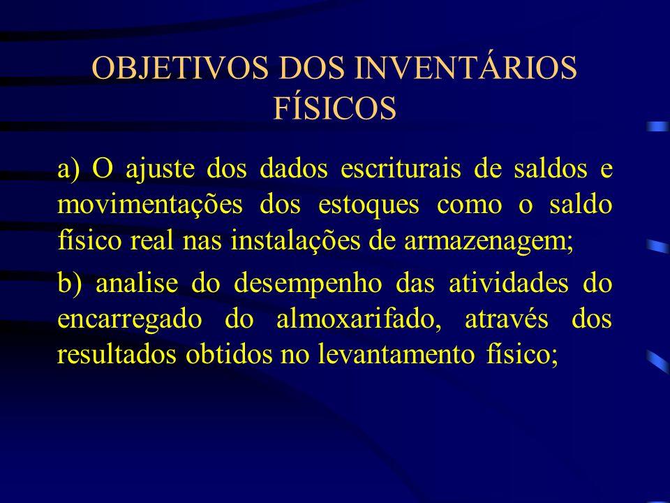 OBJETIVOS DOS INVENTÁRIOS FÍSICOS