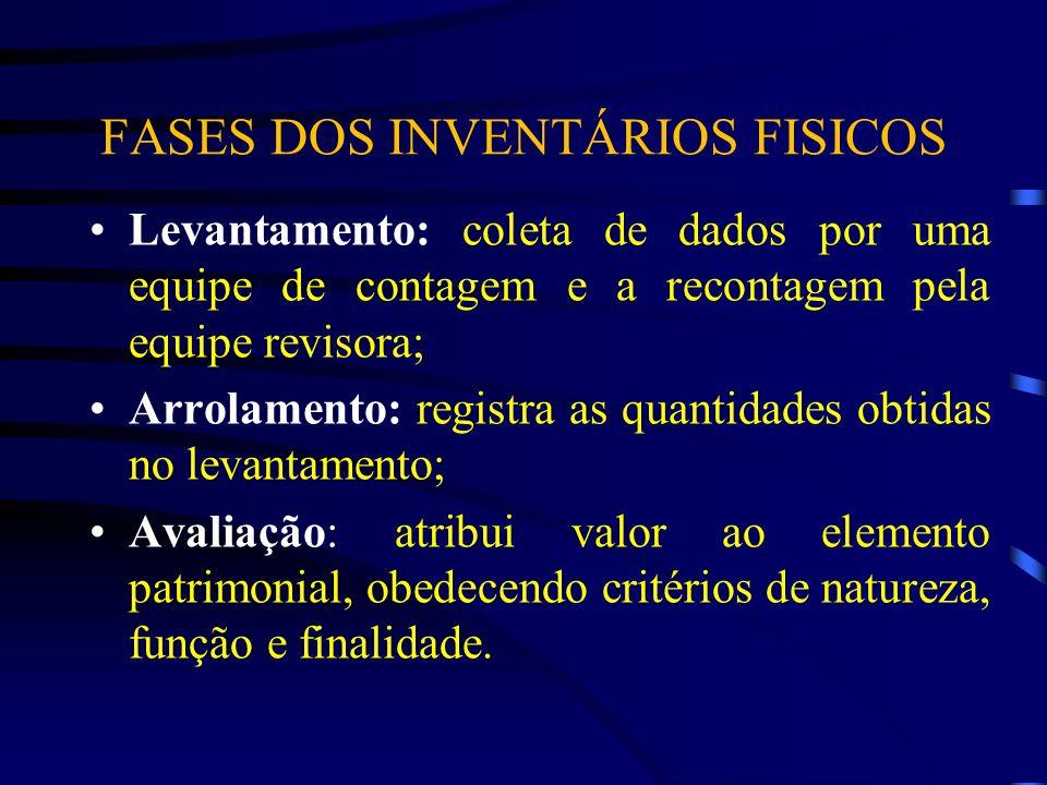 FASES DOS INVENTÁRIOS FISICOS