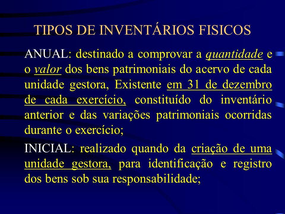 TIPOS DE INVENTÁRIOS FISICOS