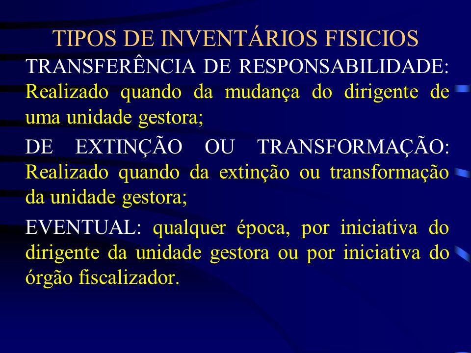 TIPOS DE INVENTÁRIOS FISICIOS