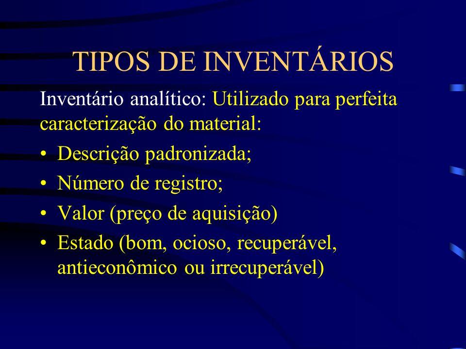 TIPOS DE INVENTÁRIOS Inventário analítico: Utilizado para perfeita caracterização do material: Descrição padronizada;