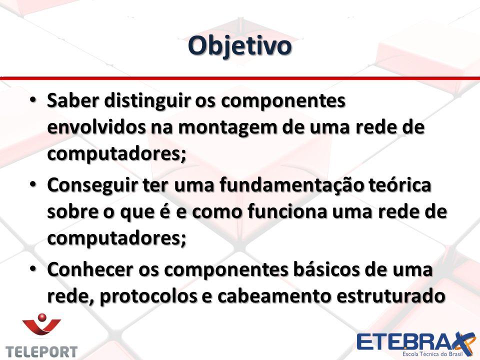 Objetivo Saber distinguir os componentes envolvidos na montagem de uma rede de computadores;