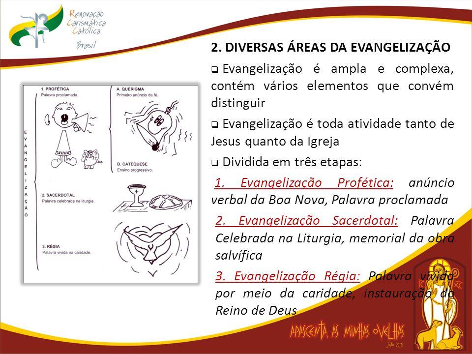 2. DIVERSAS ÁREAS DA EVANGELIZAÇÃO
