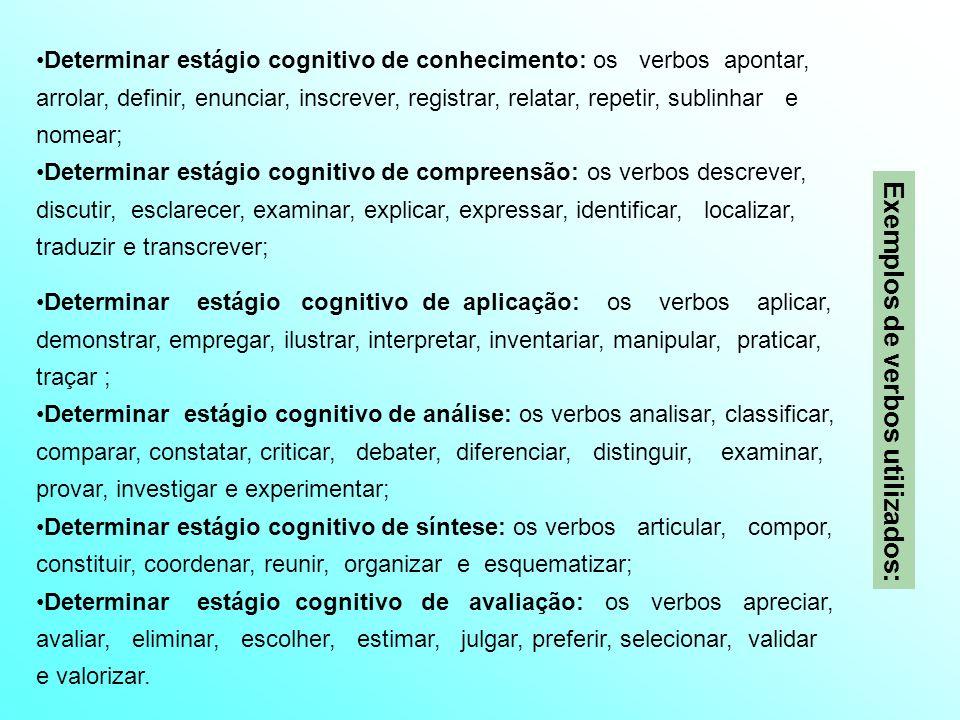 Exemplos de verbos utilizados: