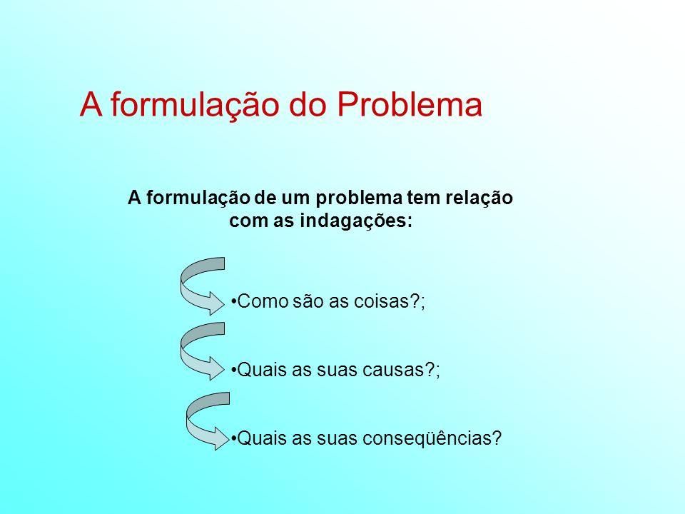 A formulação de um problema tem relação com as indagações: