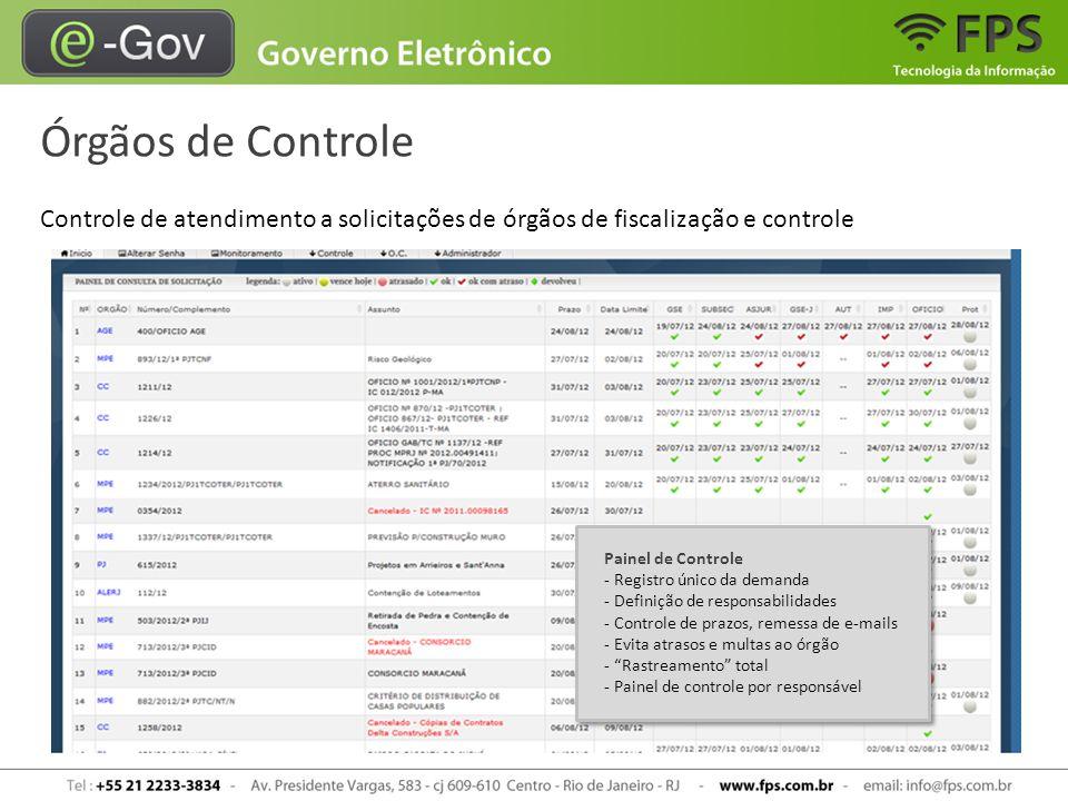 Órgãos de Controle Controle de atendimento a solicitações de órgãos de fiscalização e controle. Painel de Controle.