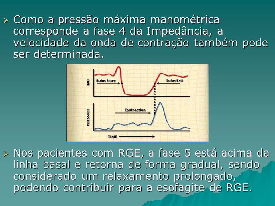 Como a pressão máxima manométrica corresponde a fase 4 da Impedância, a velocidade da onda de contração também pode ser determinada.