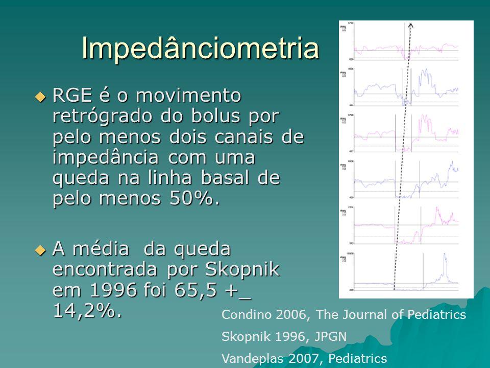 Impedânciometria RGE é o movimento retrógrado do bolus por pelo menos dois canais de impedância com uma queda na linha basal de pelo menos 50%.