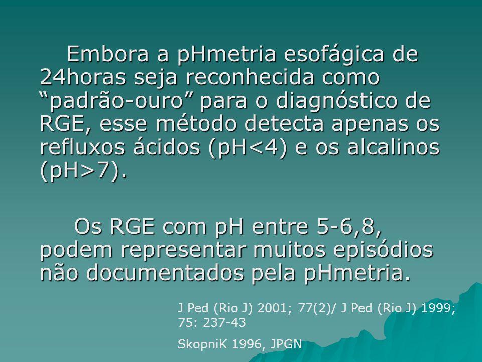 Embora a pHmetria esofágica de 24horas seja reconhecida como padrão-ouro para o diagnóstico de RGE, esse método detecta apenas os refluxos ácidos (pH<4) e os alcalinos (pH>7).