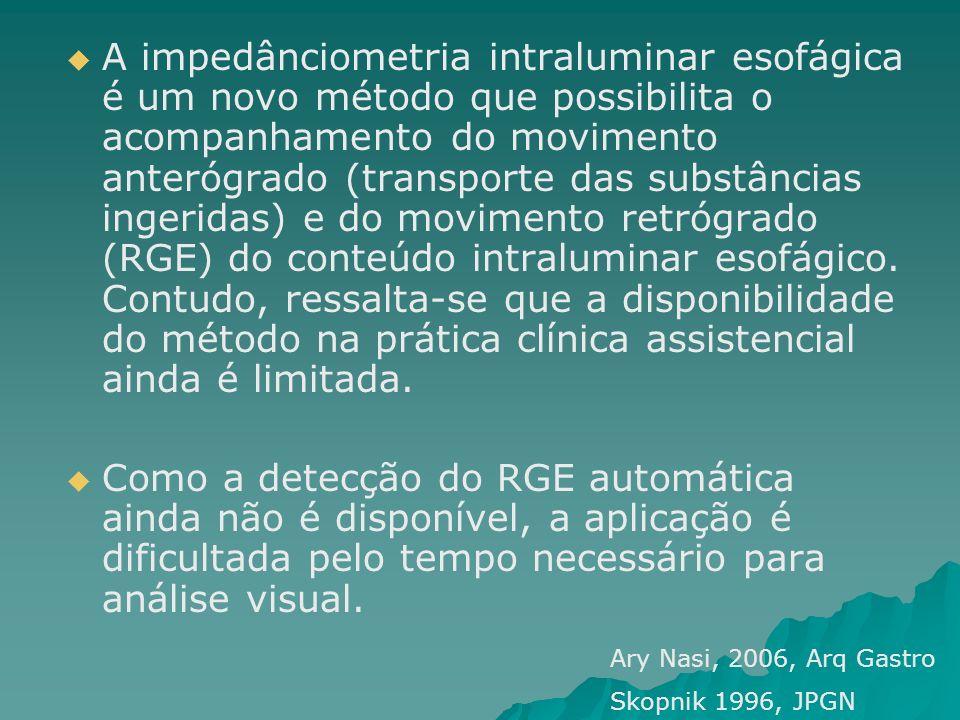 A impedânciometria intraluminar esofágica é um novo método que possibilita o acompanhamento do movimento anterógrado (transporte das substâncias ingeridas) e do movimento retrógrado (RGE) do conteúdo intraluminar esofágico. Contudo, ressalta-se que a disponibilidade do método na prática clínica assistencial ainda é limitada.