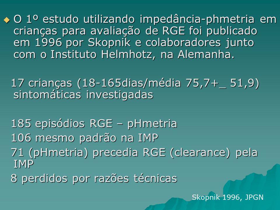 17 crianças (18-165dias/média 75,7+_ 51,9) sintomáticas investigadas