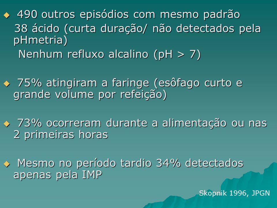 490 outros episódios com mesmo padrão