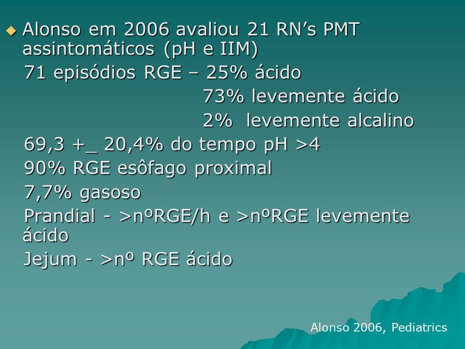 Alonso em 2006 avaliou 21 RN's PMT assintomáticos (pH e IIM)