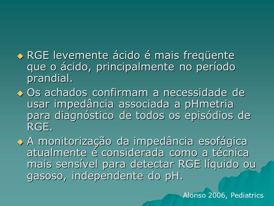 RGE levemente ácido é mais freqüente que o ácido, principalmente no período prandial.
