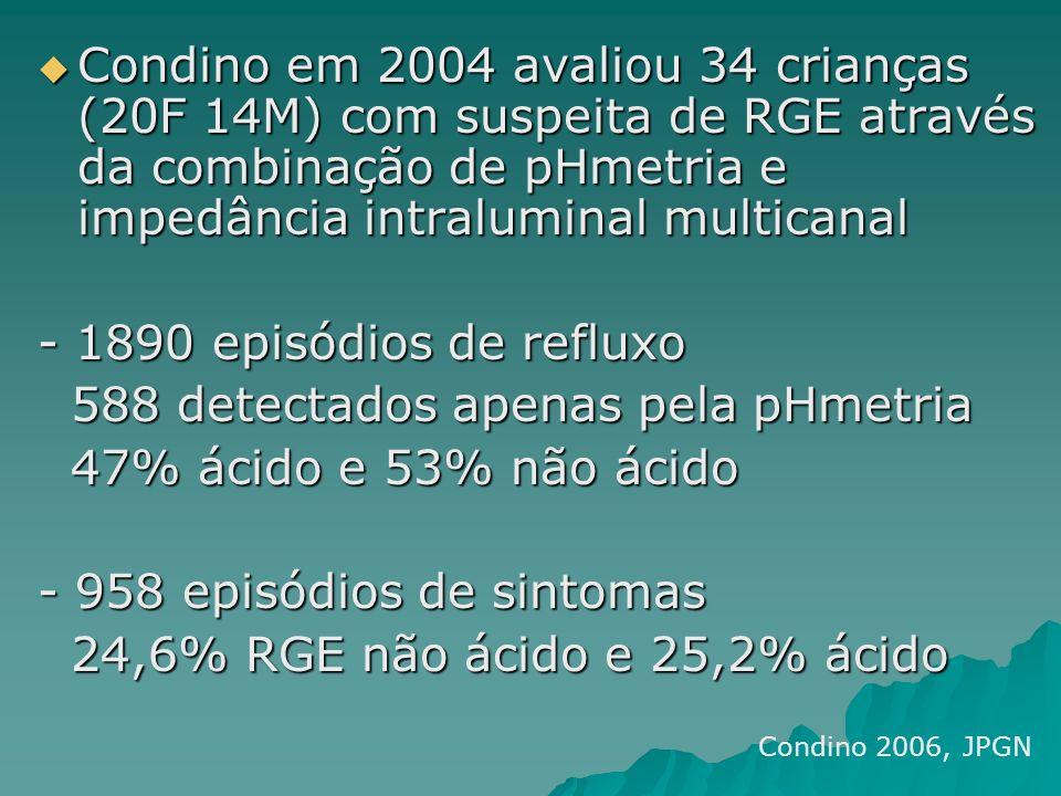 588 detectados apenas pela pHmetria 47% ácido e 53% não ácido
