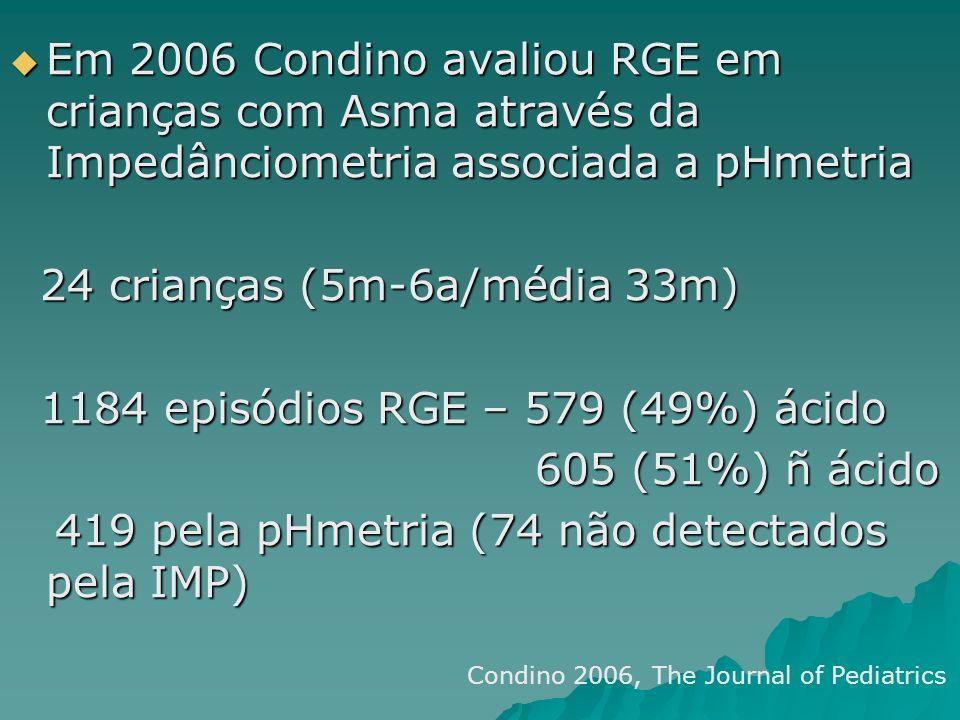 24 crianças (5m-6a/média 33m) 1184 episódios RGE – 579 (49%) ácido