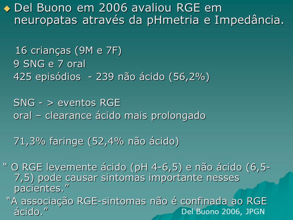Del Buono em 2006 avaliou RGE em neuropatas através da pHmetria e Impedância.