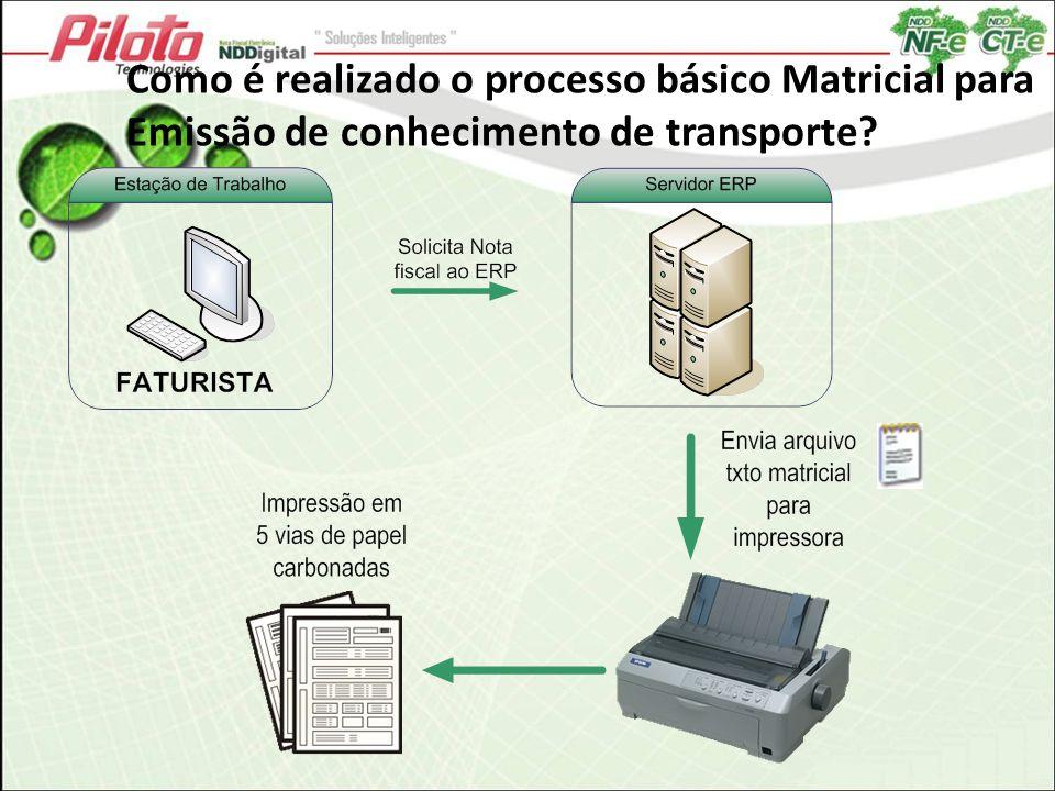 Como é realizado o processo básico Matricial para Emissão de conhecimento de transporte