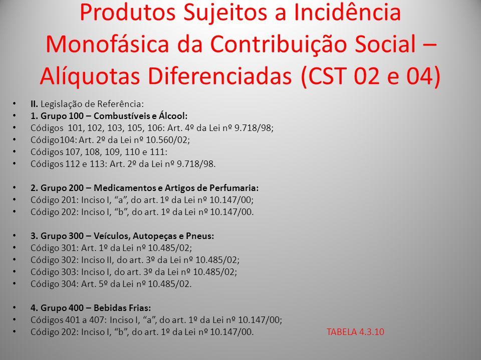Produtos Sujeitos a Incidência Monofásica da Contribuição Social – Alíquotas Diferenciadas (CST 02 e 04)