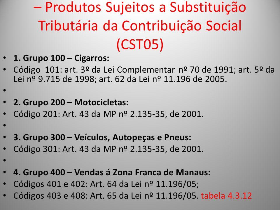 – Produtos Sujeitos a Substituição Tributária da Contribuição Social (CST05)